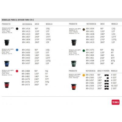 Bicos TORO MPR - Tabela de Medidas