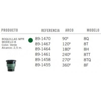 Bicos TORO MPR - Modelo 8 - Verde - Tabela