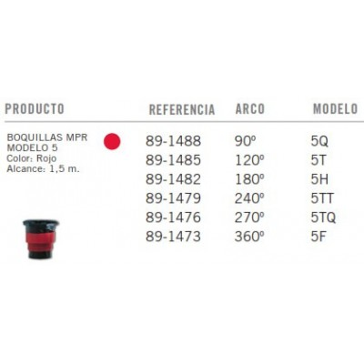 Buses TORO MPR - Modèle 5 - Rouge - Table