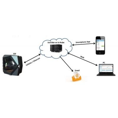Programador Galcon GSI de 8 estaciones con módem GPRS incorporado