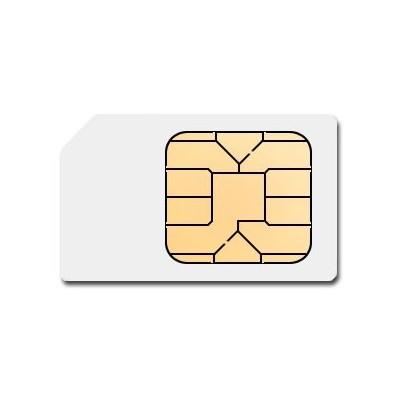 SIM card Movistar
