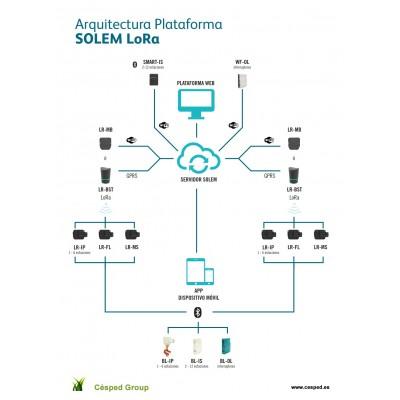 Scheduler Bluetooth irrigation battery-LR-IP - Solem LoRa