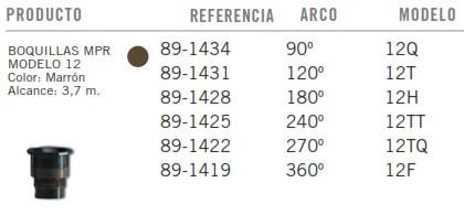 Tabla de arco y alcances de la boquilla MPR Modelo 12 para difusor TORO 570 z