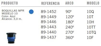 Tabla de arco y alcances de la boquilla MPR Modelo 10 para difusor TORO 570 z