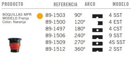 Tabla de arco y alcances de la boquilla MPR Modelo Franja para difusor TORO 570 z