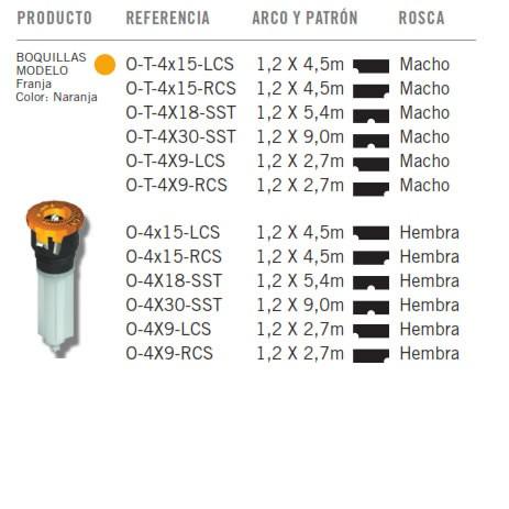 Boquilla TORO Precision - Modelo Franja - Naranja - Tabla de medidas