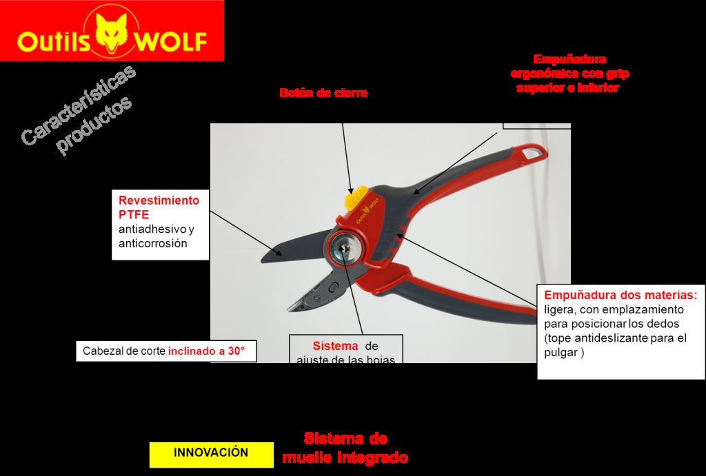Tijeras Neoflex de Outils WOLF - Características